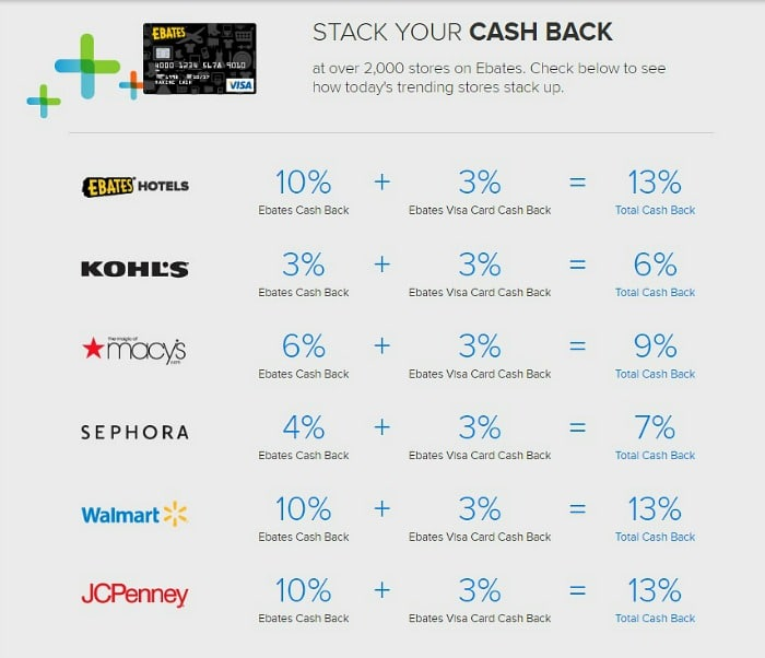 ebates credit card cash back