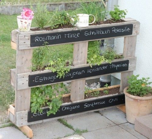 Here Are Some Awesome Herb Garden Ideas That Will Look Wonderful In Any  Space Around Your
