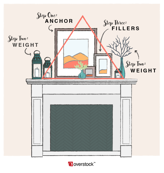 Admirable Fireplace Mantel Decor Ideas Fixer Upper Mantel Decorating Download Free Architecture Designs Scobabritishbridgeorg