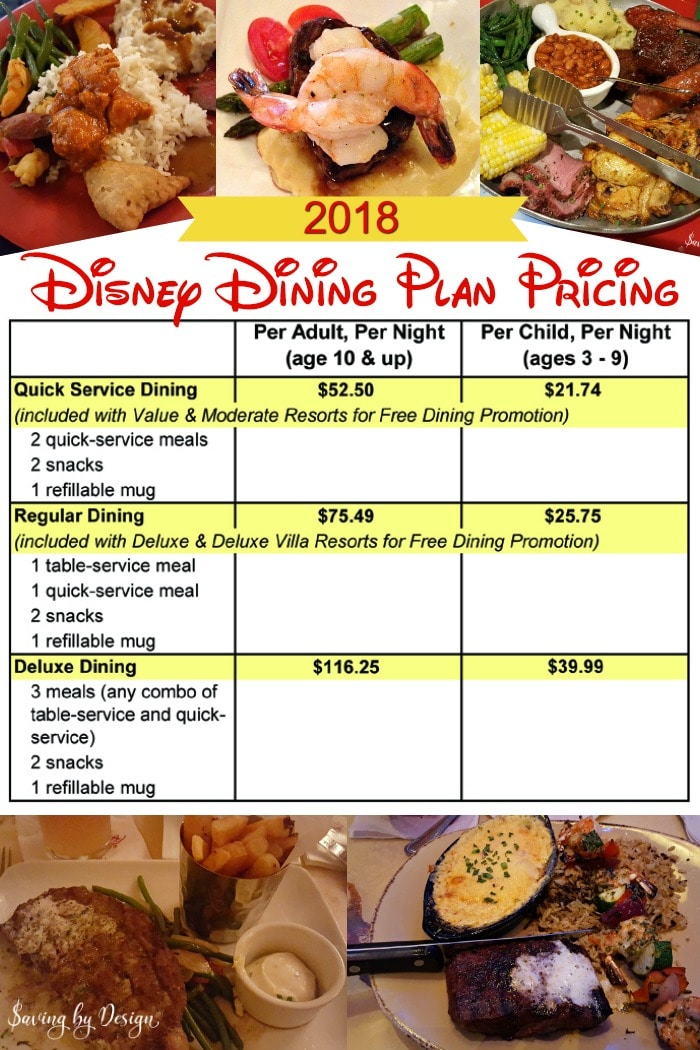 cost of the Disney dining plan